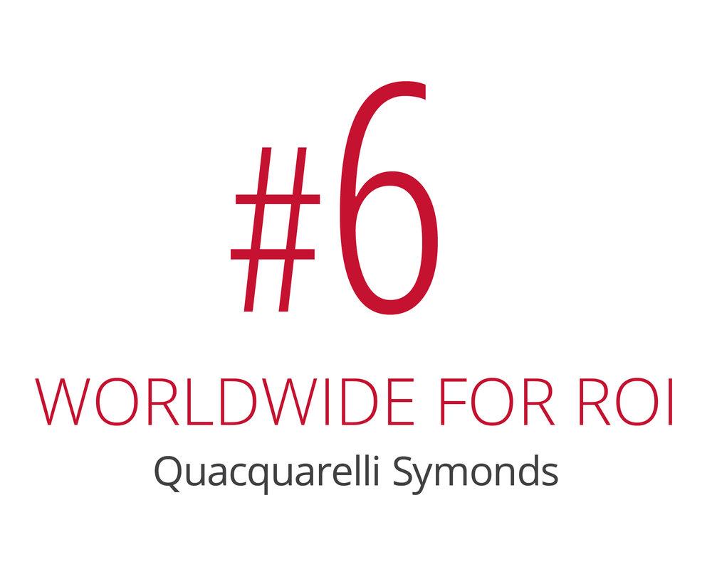 #6 Worldwide ROI.jpg