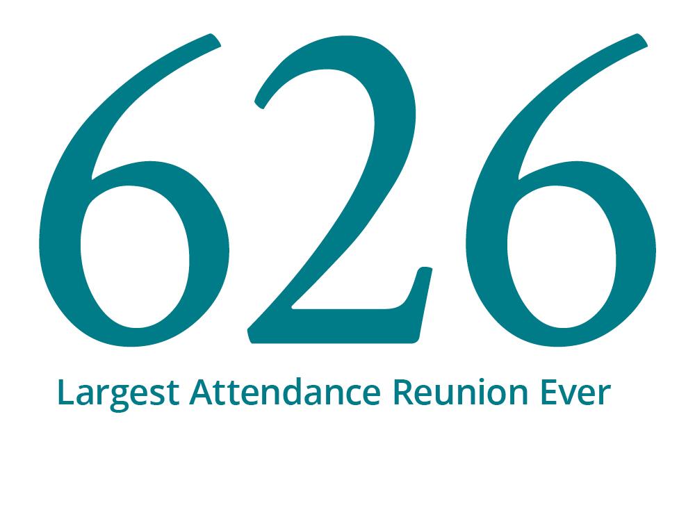 626 Largest Attendance.jpg