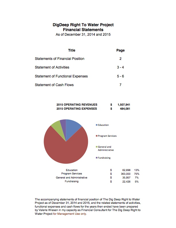 2015 Financial Statements DDRWP 2016 0320 - 1.jpg