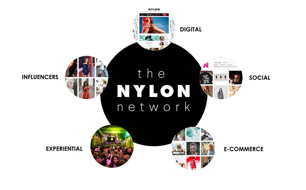 network-no-mag.jpg