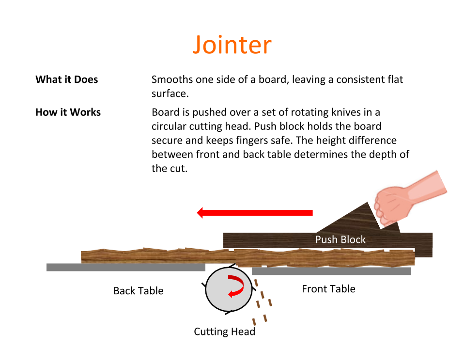 How Tools Work - Jointer.png