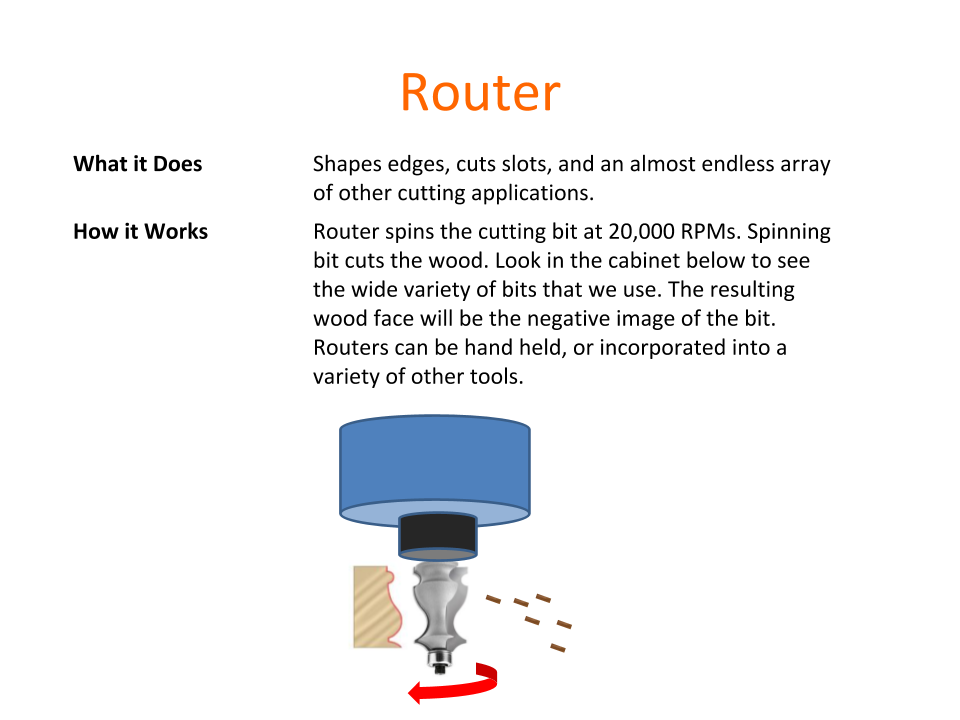 How Tools Work - Router.png