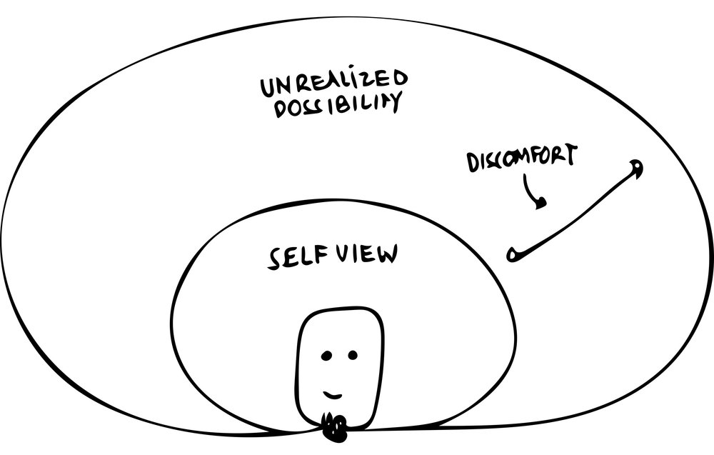 Discomfort is the bridge between our self view and the unrealised possibilities. Also, that's me.  SHOULD WE AVOID BEING UNCOMFORTABLE? -   Ray Haddad - The Liminalists