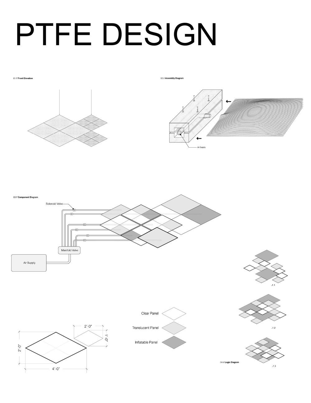 PTFE Design