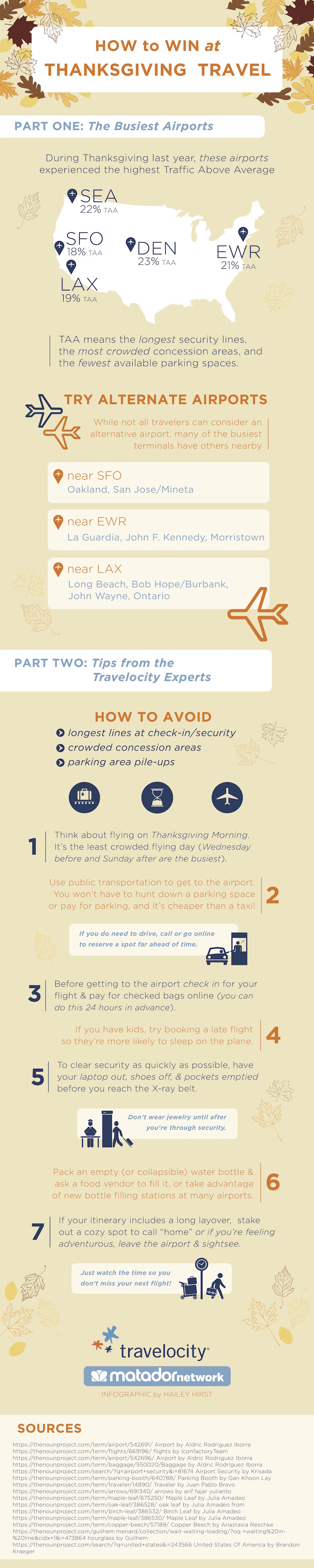 How to Win at Thanksgiving Travel -   Matador Network & Travelocity