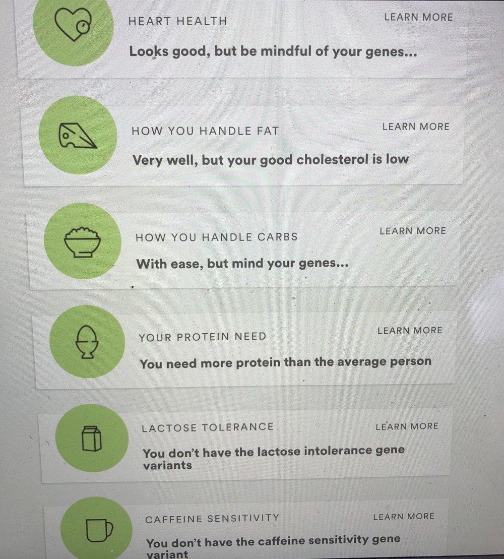 heather-molina-habit-test-results