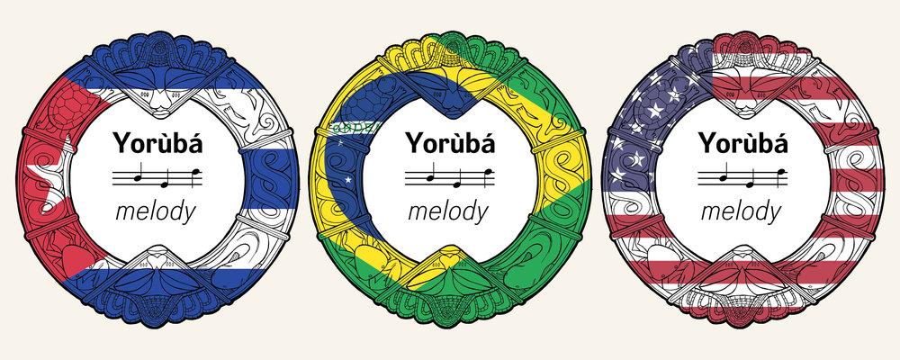 yoruba melody, yoruba audio course, yoruba classroom, yoruba studies, orisha, lukumi, nago