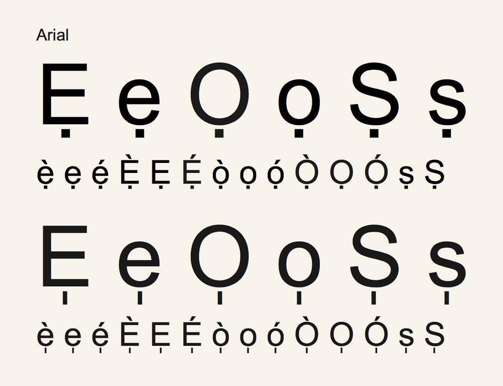 "The ""dot below"" vs. the ""vertical line below"" in Arial (Unicode) typeface.©Orisha Image"