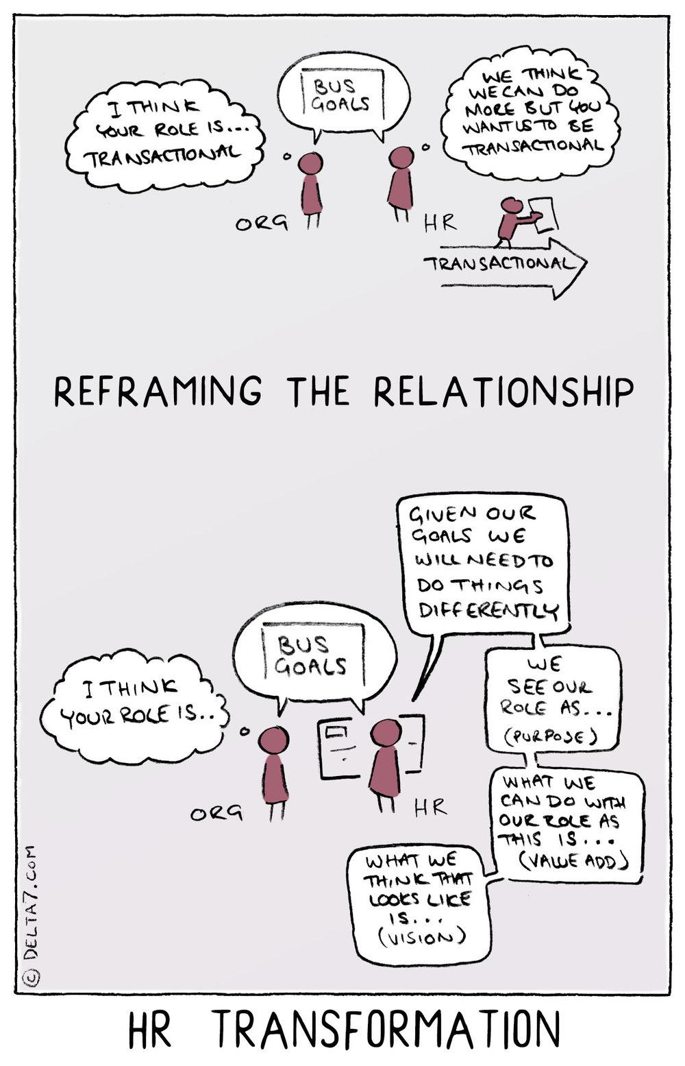 HR-transformation.jpg