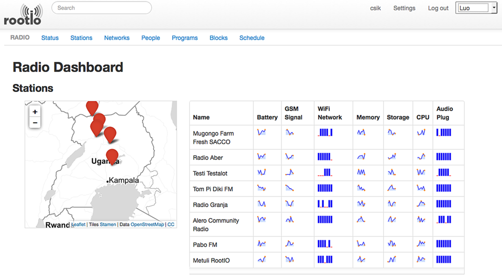 A view of the RootIO Cloud dashboard.