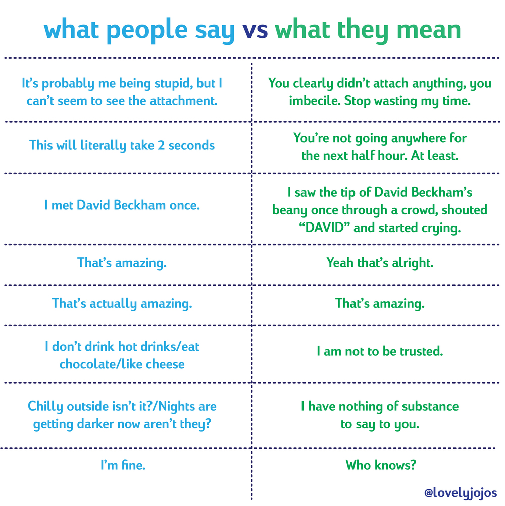 what people say vs what they mean.jpg