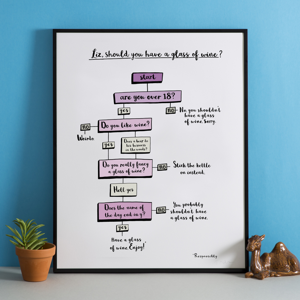 'Should you have a glass of wine?' print