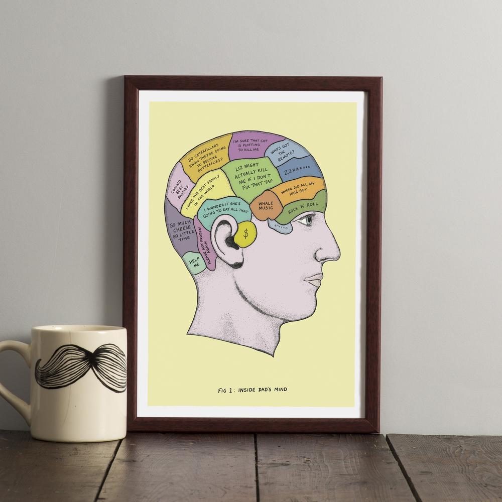'Inside the mind of...' phrenology print