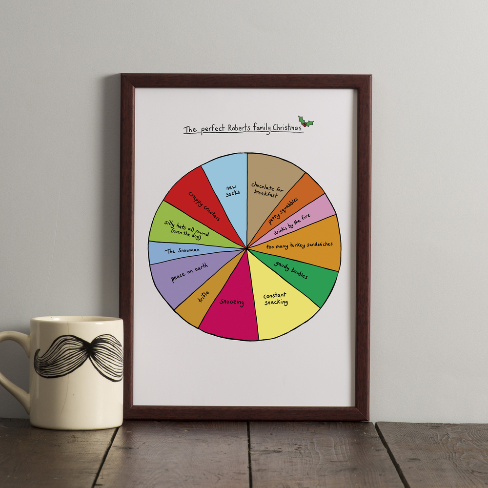 Perfect Christmas personalised pie chart print