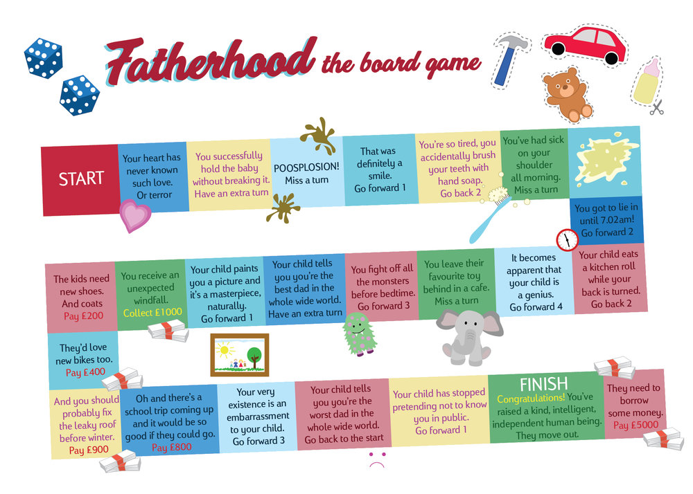 Fatherhood the boardgame.jpg