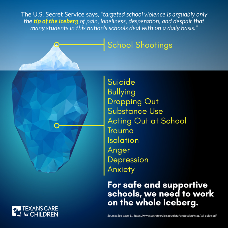 tip-of-the-iceberg-SQ.jpg