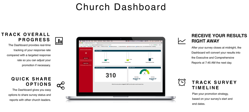 Church Dashboard