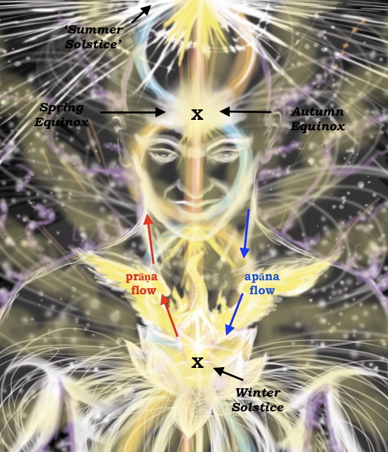 hamsa equinox adhyātmakāla copy.jpg
