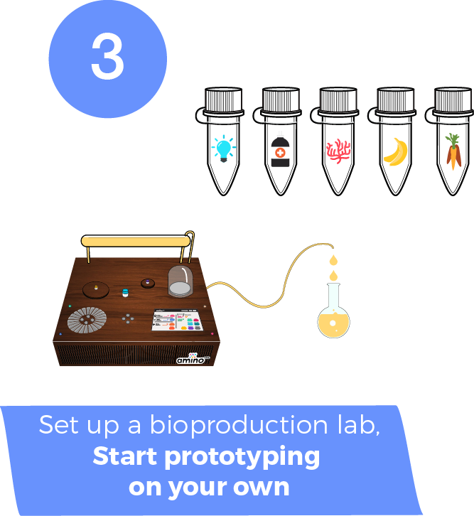 Using our bioproduction lab (biolab), set yourself up to prototype with biology, safely !