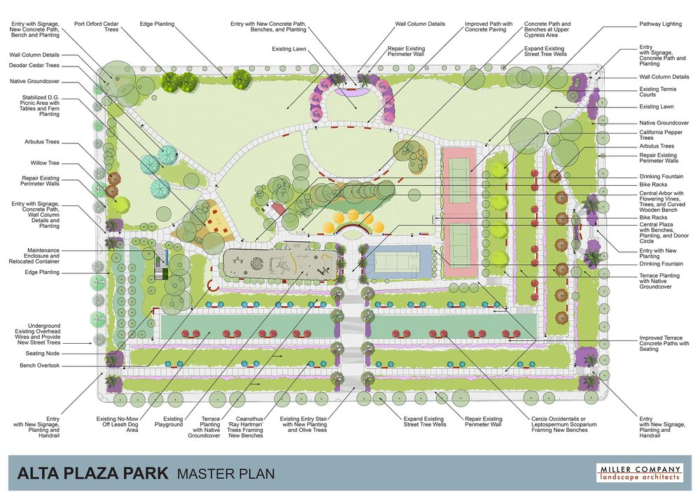 141204 Master Plan with Labels.jpg