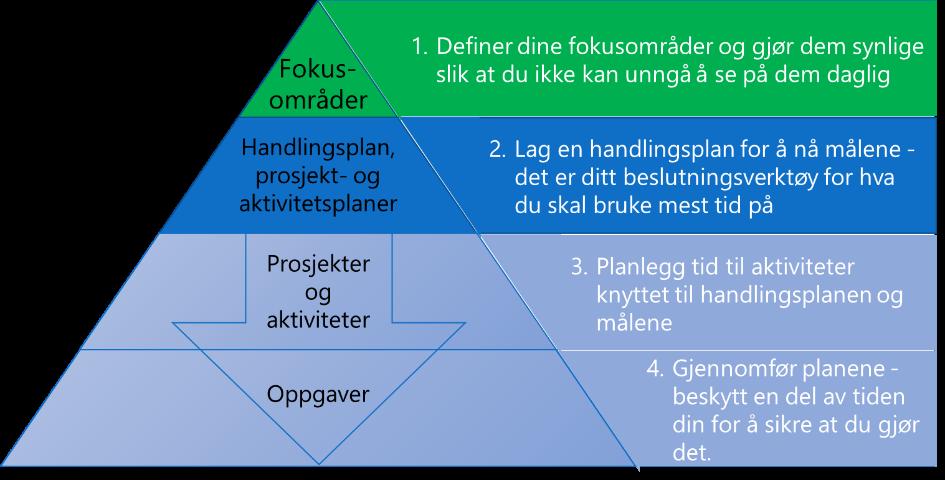 4-punktsplan.png