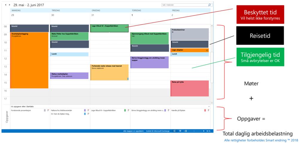 Bildet viser ukeplan i Outlook med møter og oppgaver i samme bilde