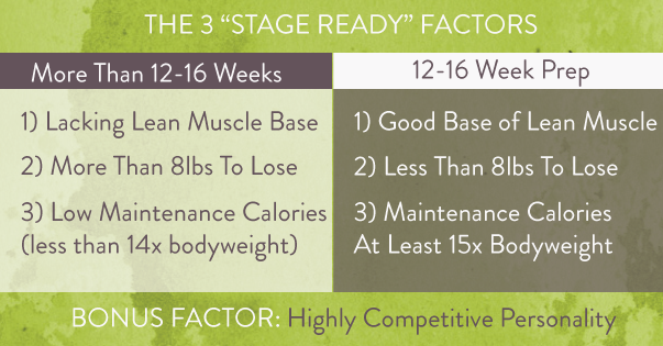 key_factors_stage_ready