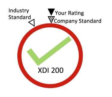 XDI rating