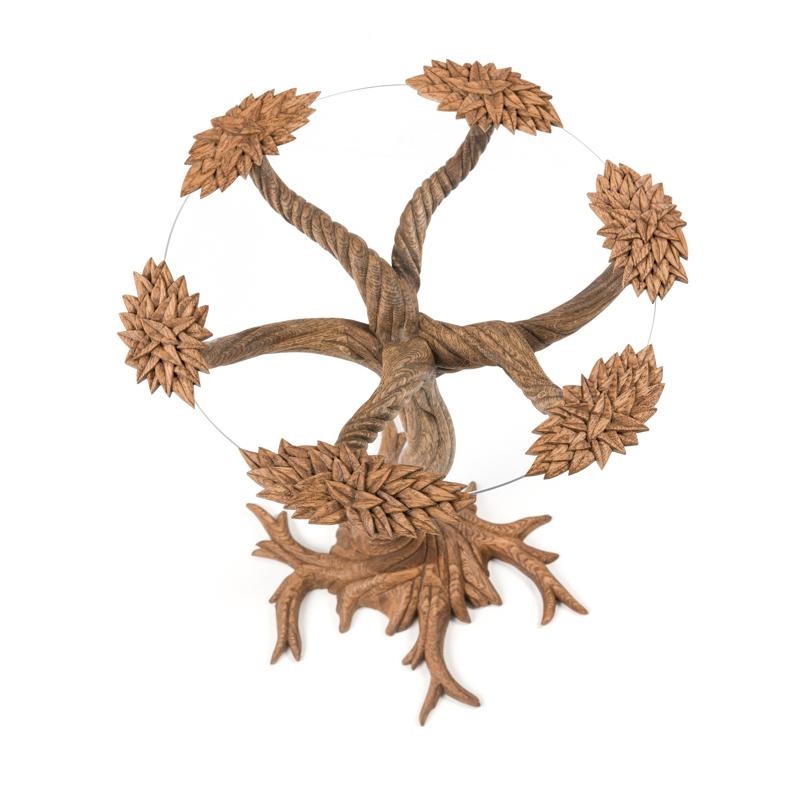 treetable2