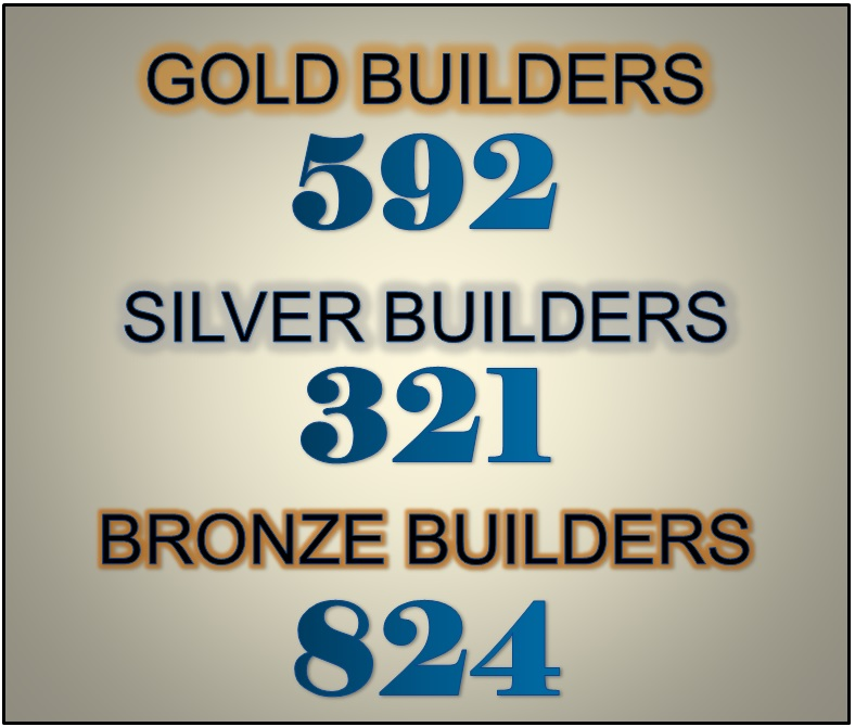Gold-Silver-Bronze-Numbers.jpg