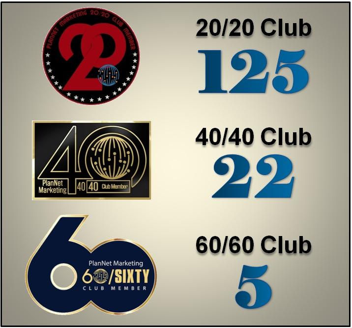 20-40-60-Club-Numbers.jpg