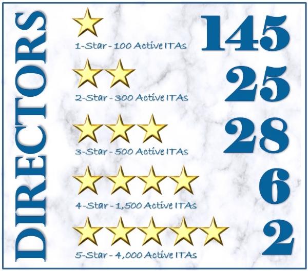Directors-2018.jpg