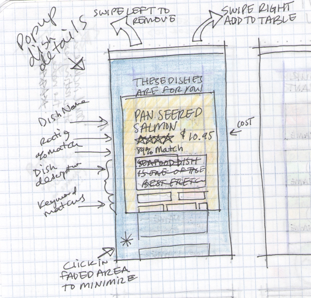 sous sketch 6 pop up dish details.jpg