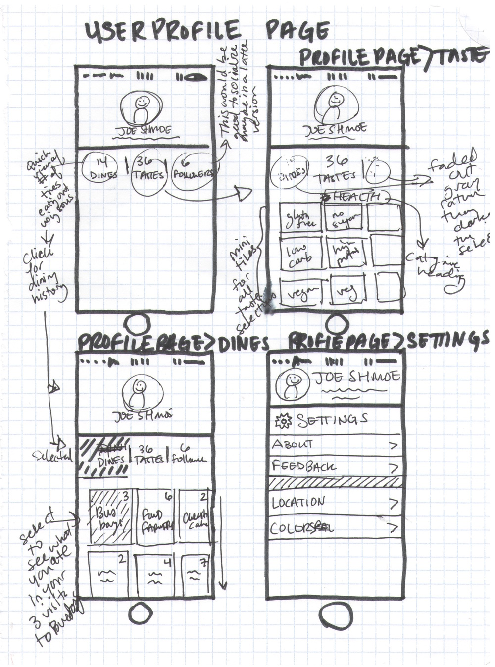 sous sketch 7 user profile page.jpg