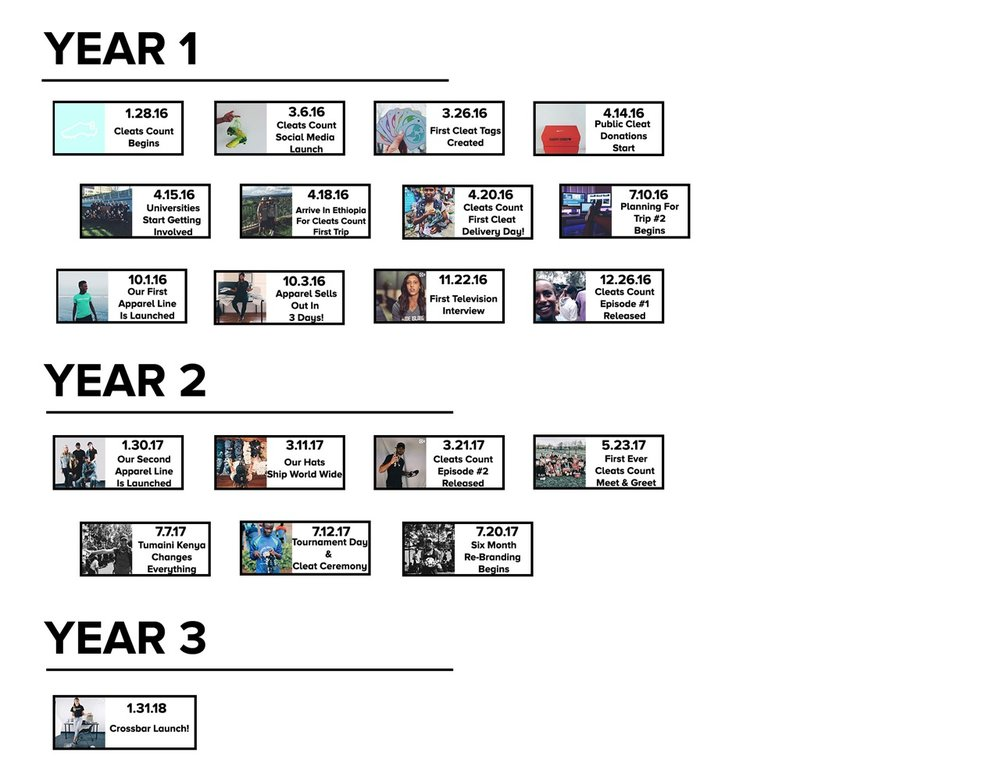 timeline-our-story-crossbar.jpg