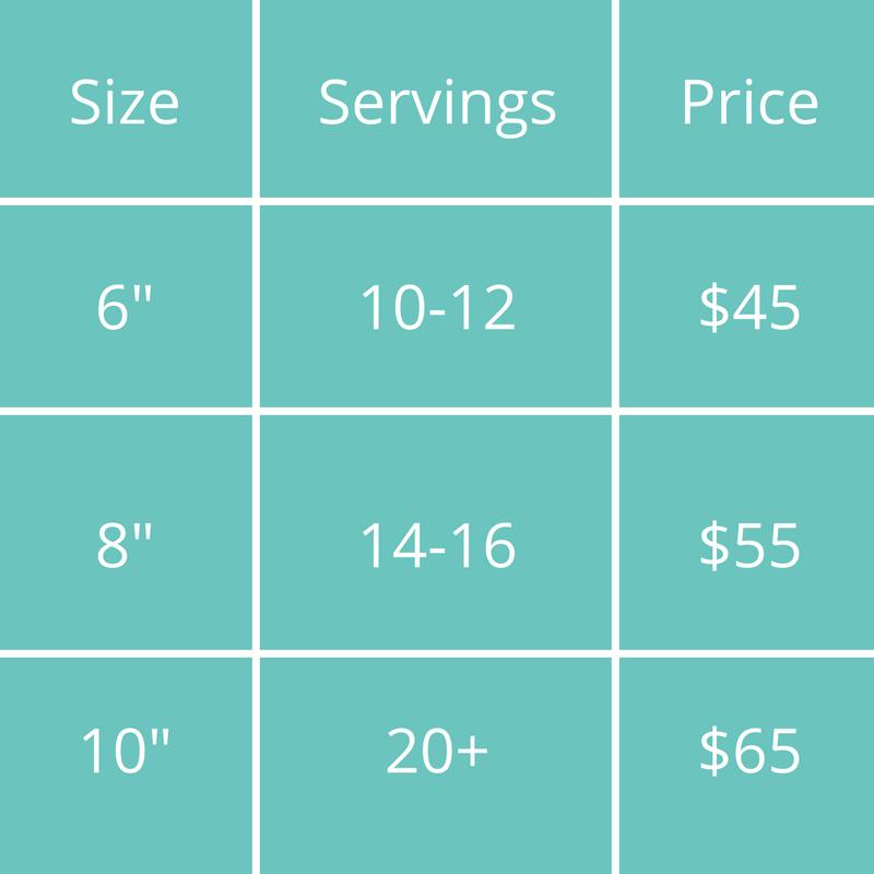 pricing matrix.png