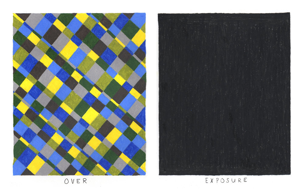 """""""Over Exposure"""""""