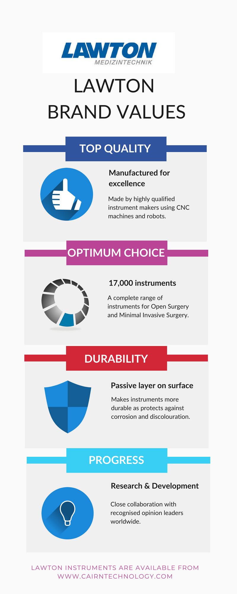 Lawton Brand Values Infographic.jpg