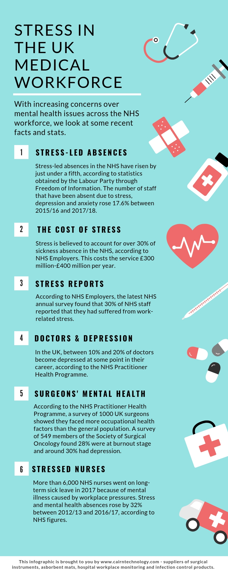 stress in the medical workforce (1).jpg