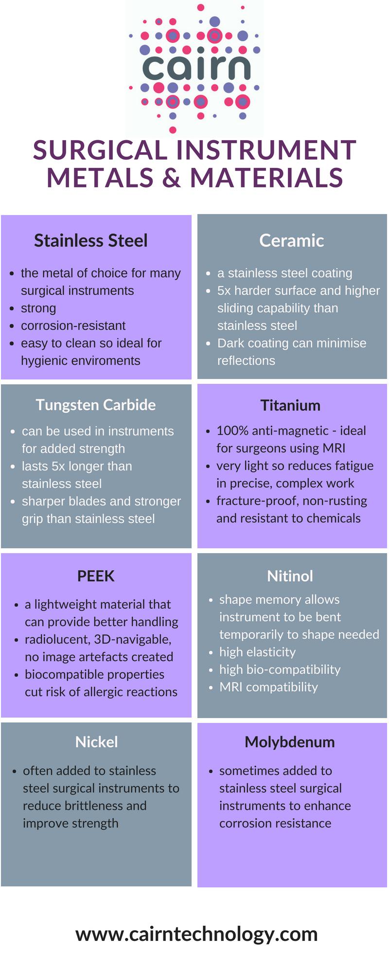 Material Properties infographic.jpg
