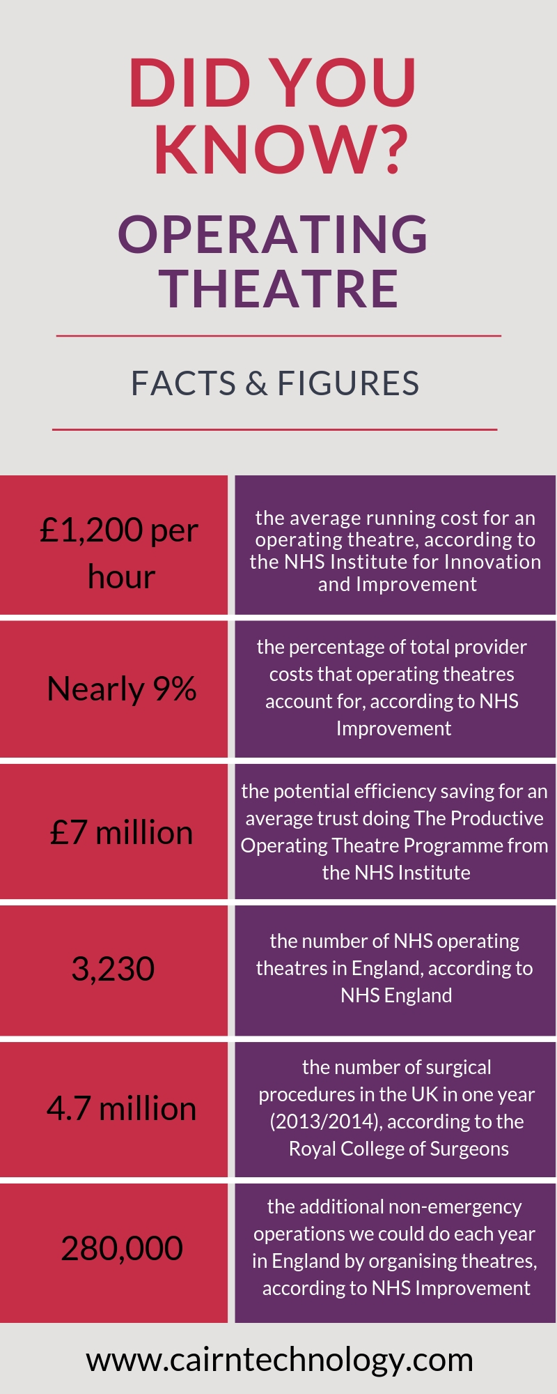 Operating Theatre Infographic.jpg