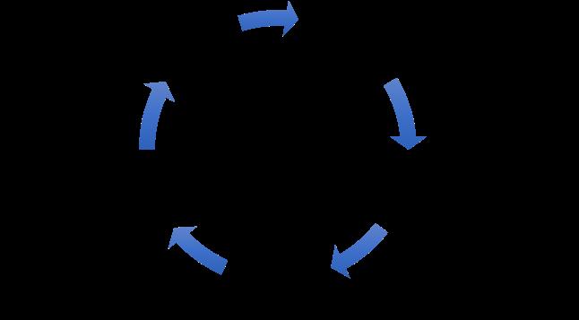 PR model.png