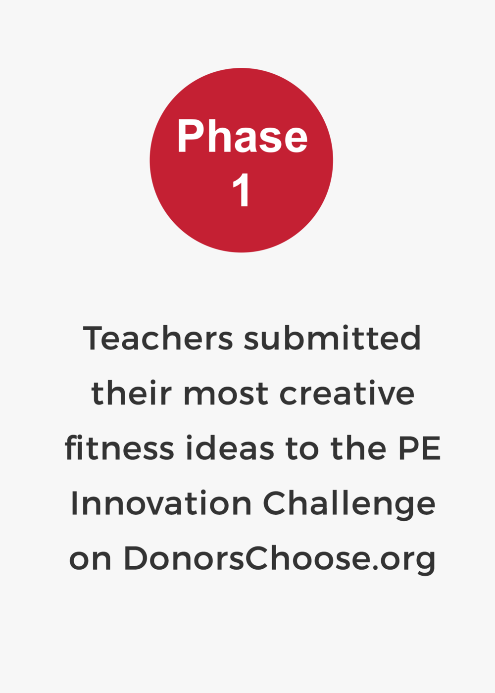 Physical educators submitted their most creative physical education idea to the PE Innovation Challenge on DonorsChoose.org.