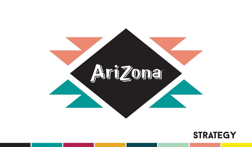 Arizona_StrategyDeck-01.jpg