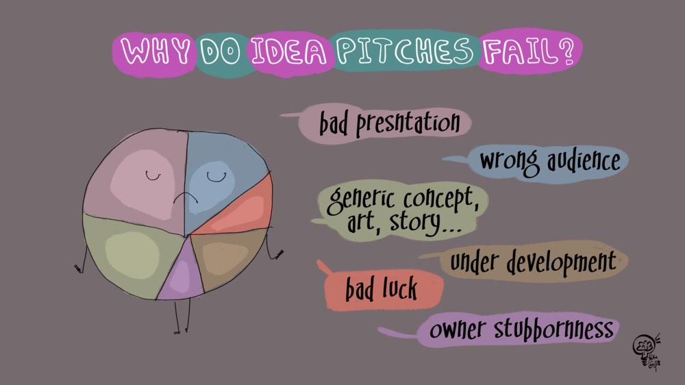 2 Why ideas fail.png