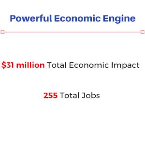 Economic Engine - White Mountain.png