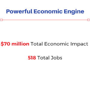Economic Engine - Cobre Valley.png