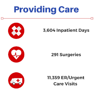 Providing care - La Paz.png