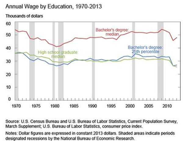 Burke Graph 2