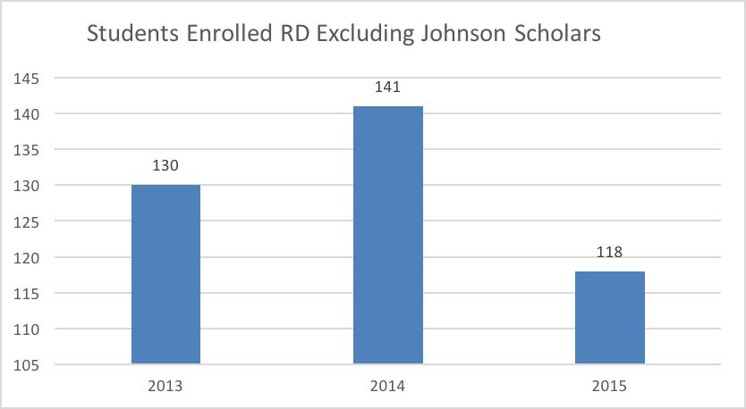 RD - Johnson